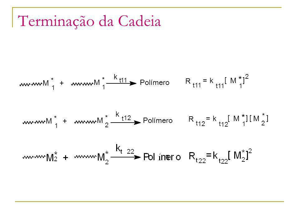 Terminação da Cadeia k 11 M 1 * + Polímero R = t [ ] 2 12